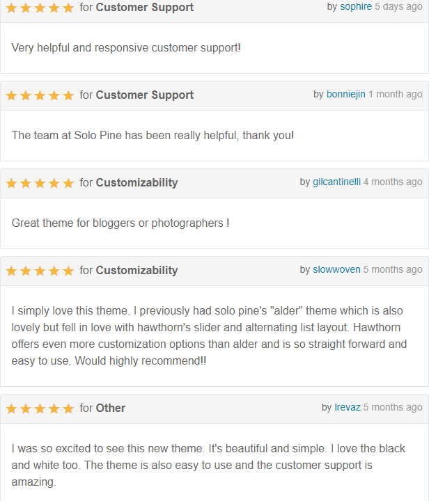 Hawthorn customer reviews